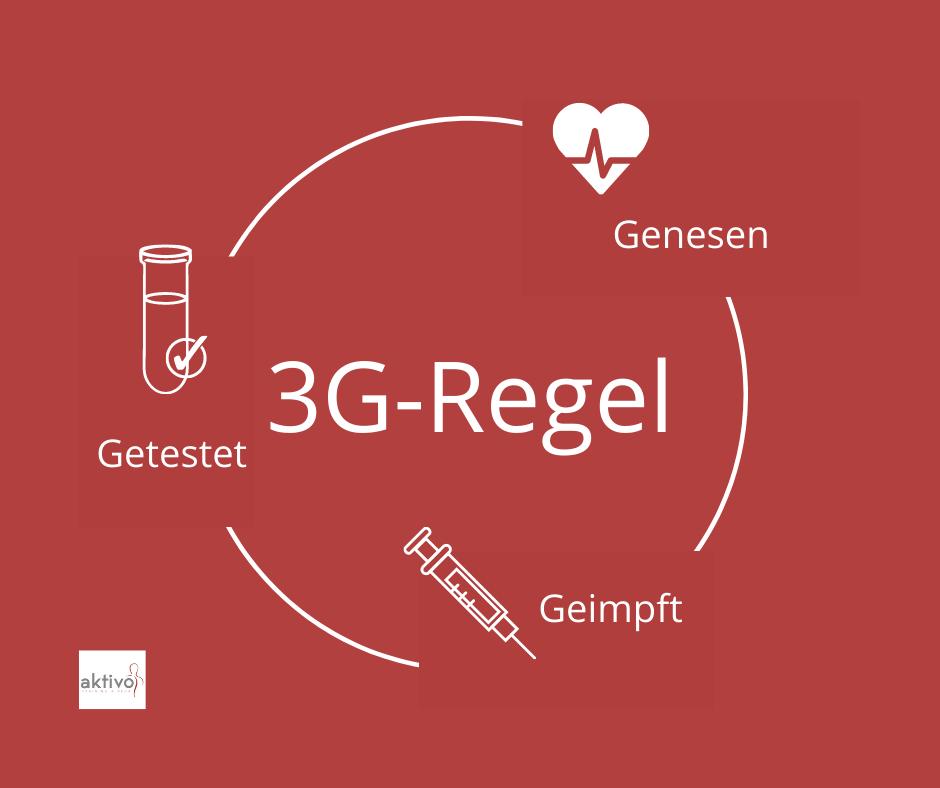 3G-Regel tritt wieder in Kraft
